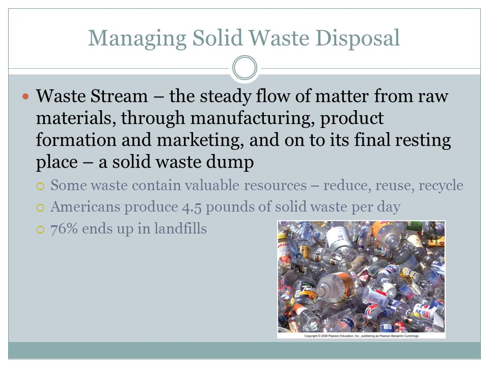 Managing Solid Waste Disposal