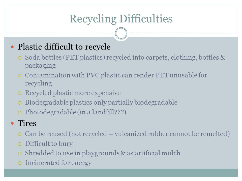 Recycling Difficulties