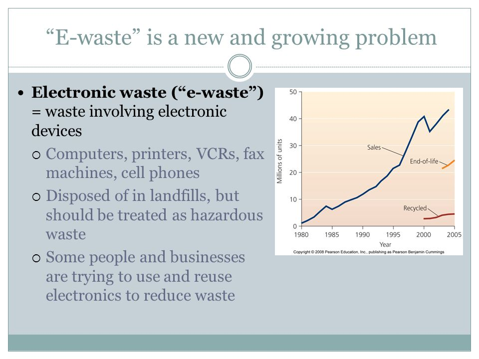 E-waste is a new and growing problem