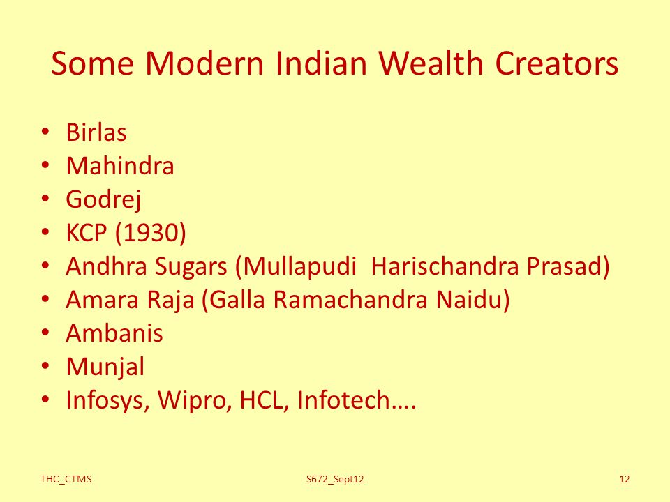 Some Modern Indian Wealth Creators