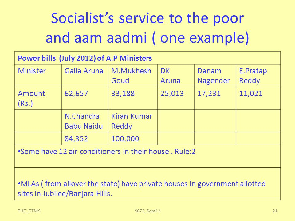 Socialist's service to the poor and aam aadmi ( one example)