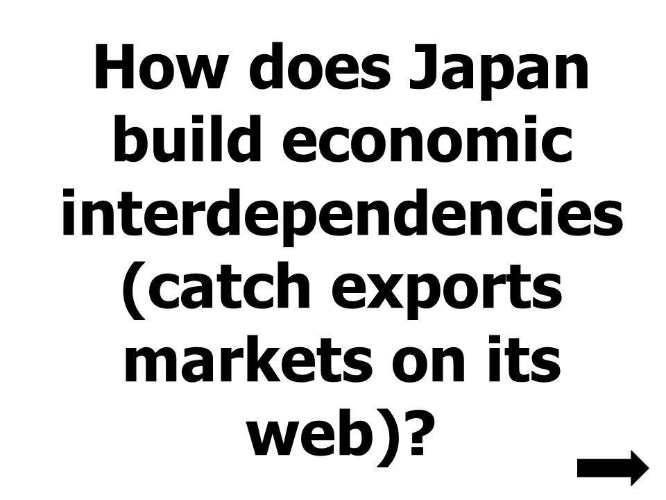 How does Japan build economic interdependencies (catch exports markets on its web)