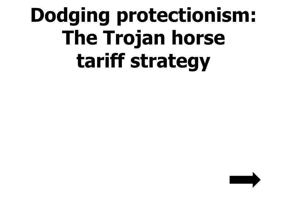 Dodging protectionism: The Trojan horse tariff strategy