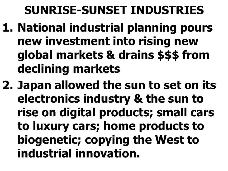 SUNRISE-SUNSET INDUSTRIES