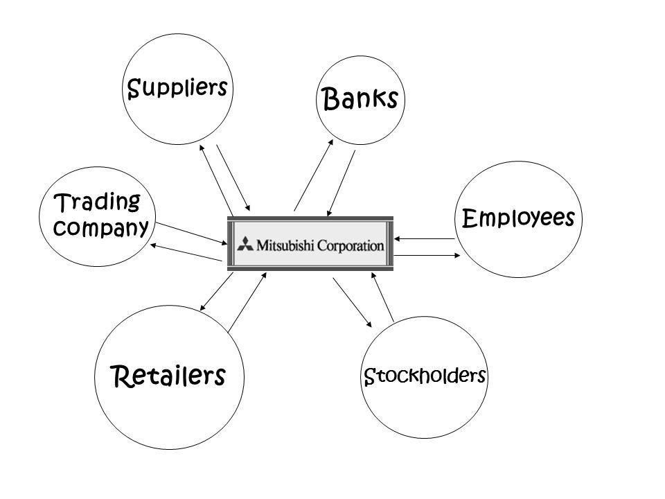 Suppliers Banks Employees Trading company Retailers Stockholders