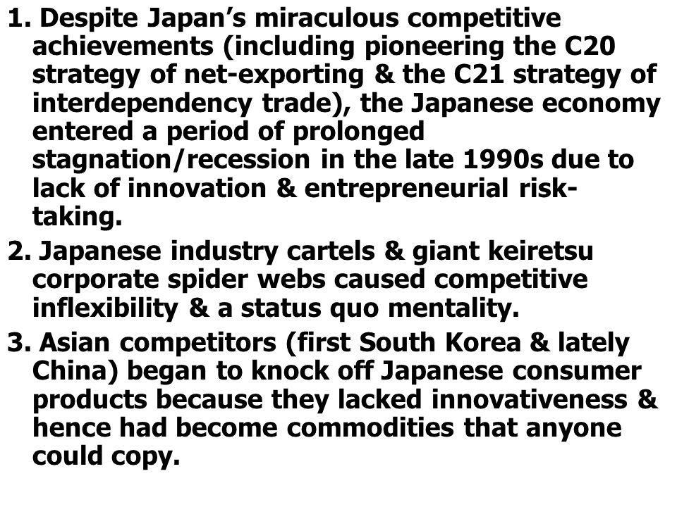 1. Despite Japan's miraculous competitive achievements (including pioneering the C20 strategy of net-exporting & the C21 strategy of interdependency trade), the Japanese economy entered a period of prolonged stagnation/recession in the late 1990s due to lack of innovation & entrepreneurial risk-taking.