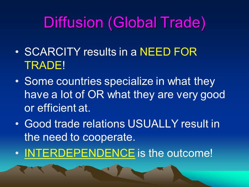 Diffusion (Global Trade)