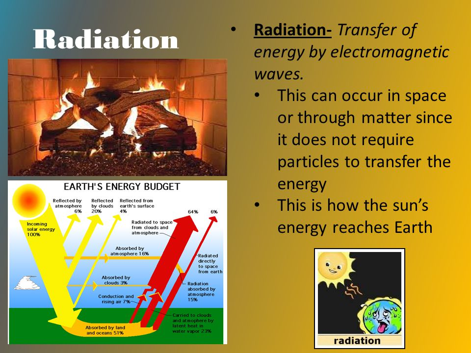 Radiation Radiation- Transfer of energy by electromagnetic waves.