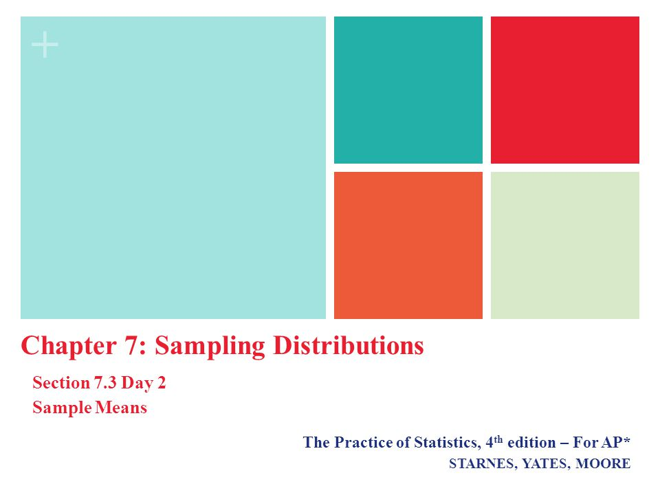 Chapter 7: Sampling Distributions