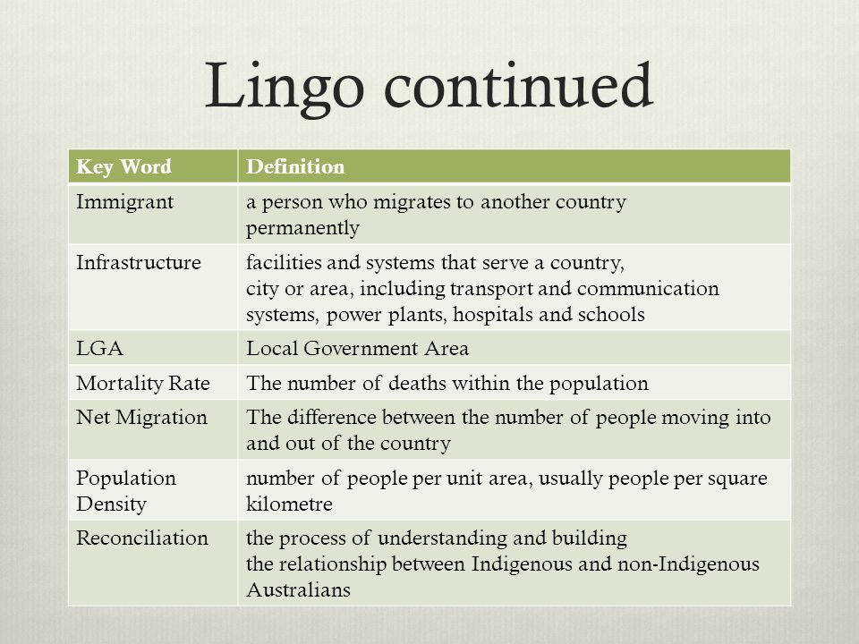 Lingo continued Key Word Definition Immigrant