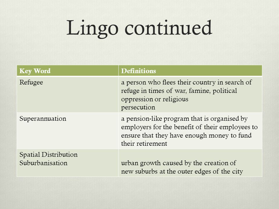 Lingo continued Key Word Definitions Refugee