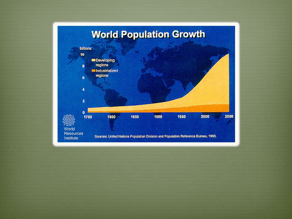 http://2020. gwsc. vic. edu. au/w/images/6/61/World_Population_Growth