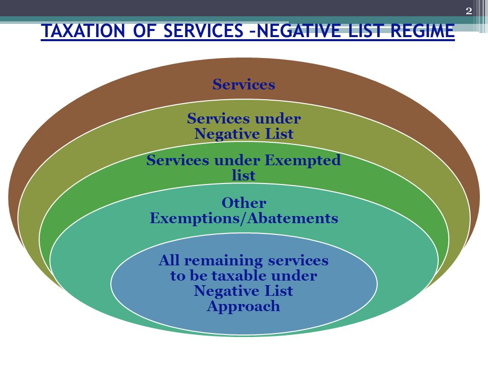 TAXATION OF SERVICES –NEGATIVE LIST REGIME