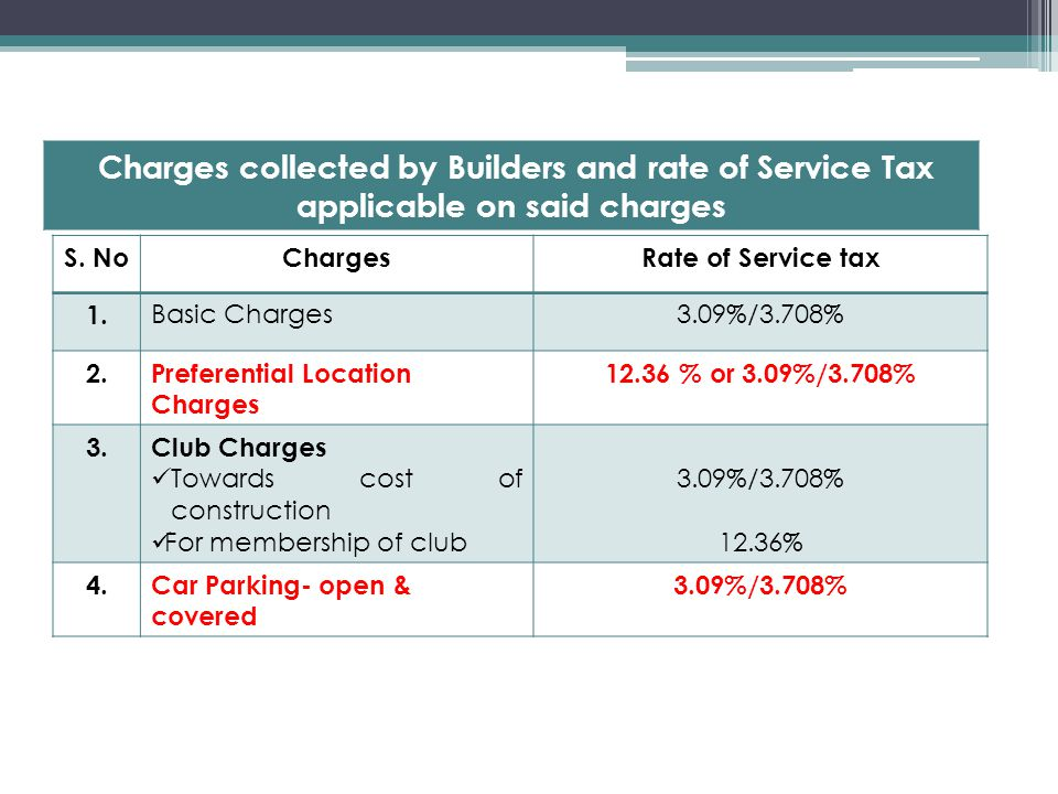 Charges collected by Builders and rate of Service Tax applicable on said charges