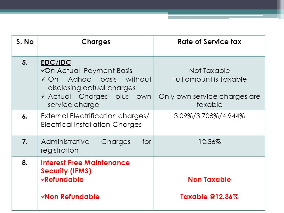 Only own service charges are taxable