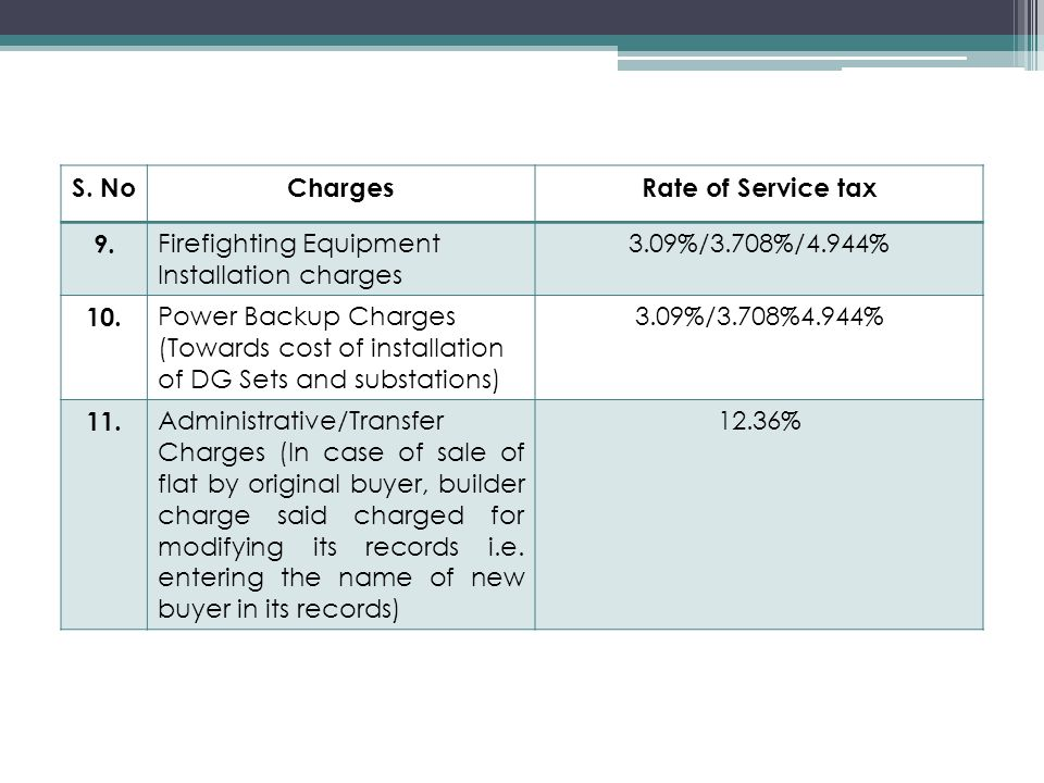 S. No Charges. Rate of Service tax. 9. Firefighting Equipment Installation charges. 3.09%/3.708%/4.944%
