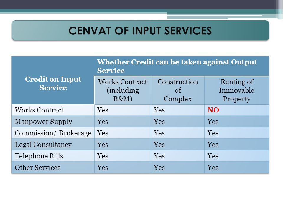 CENVAT OF INPUT SERVICES