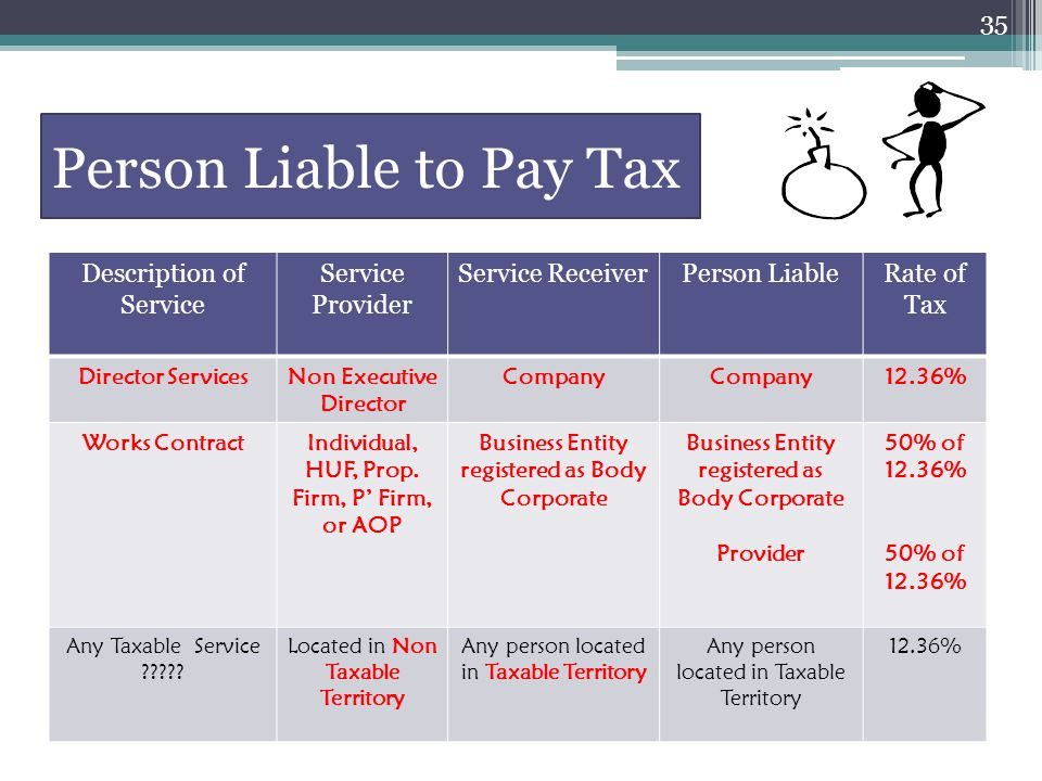 Person Liable to Pay Tax