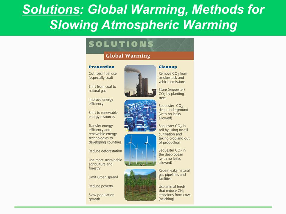 Solutions: Global Warming, Methods for Slowing Atmospheric Warming