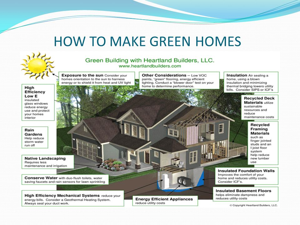 HOW TO MAKE GREEN HOMES