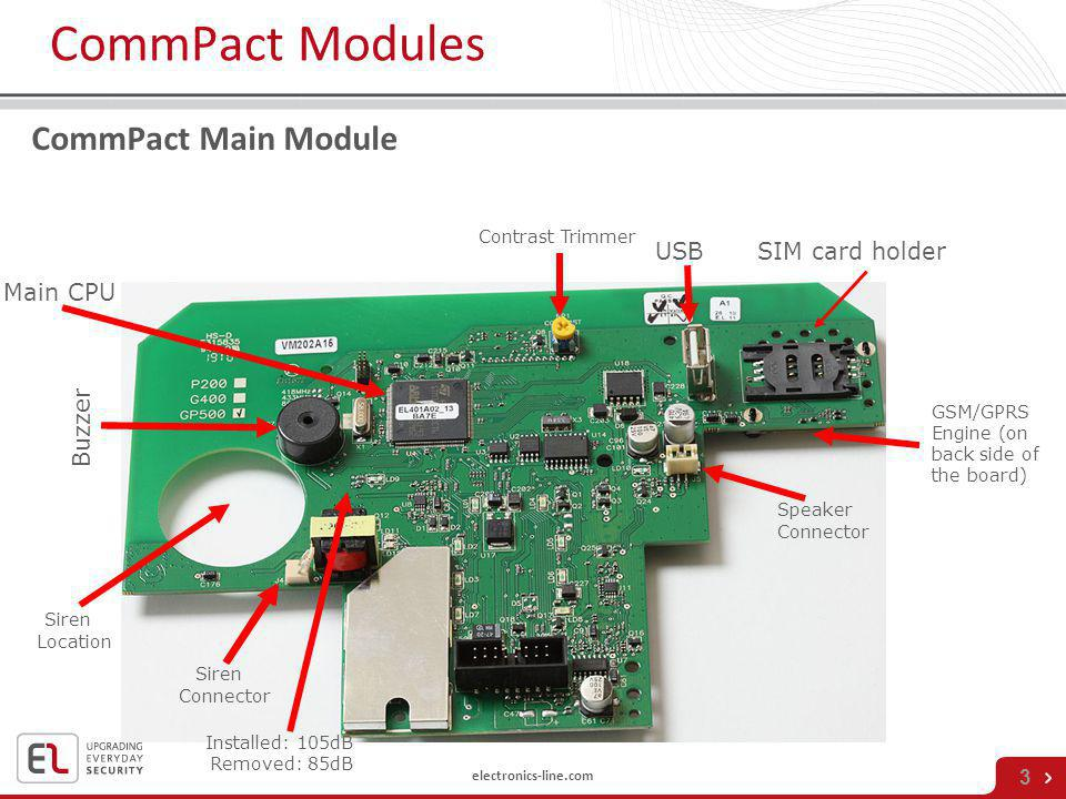 CommPact Modules CommPact Main Module USB SIM card holder Main CPU