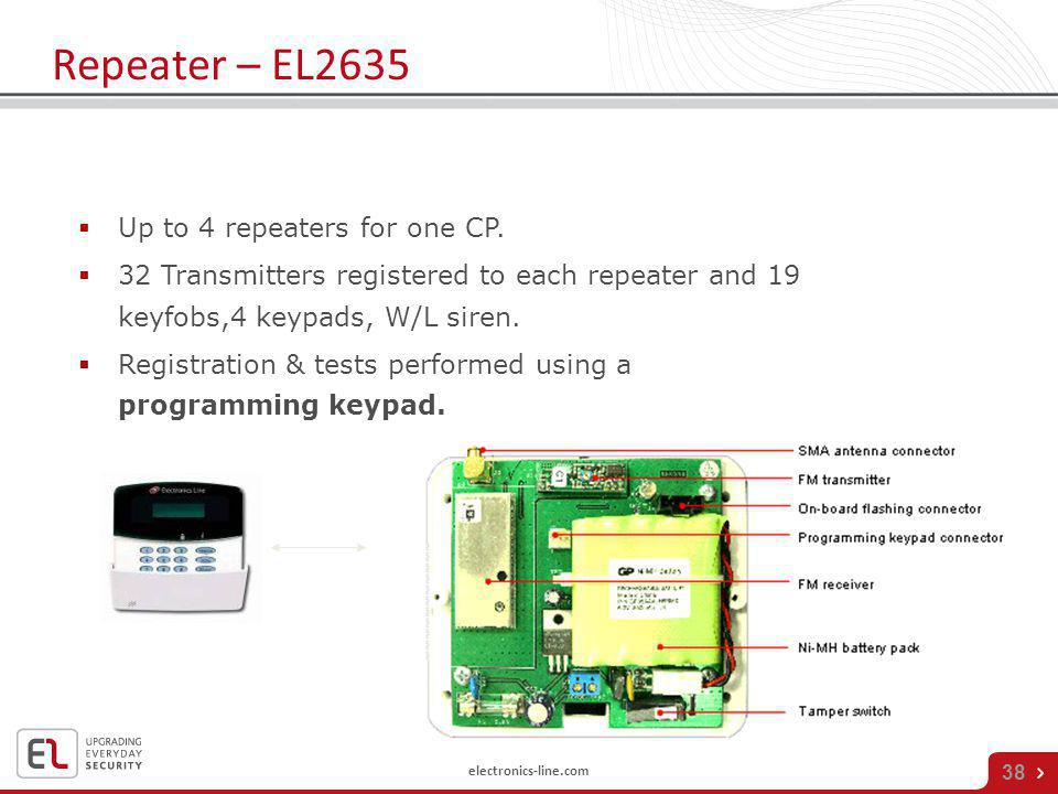 Repeater – EL2635 Up to 4 repeaters for one CP.