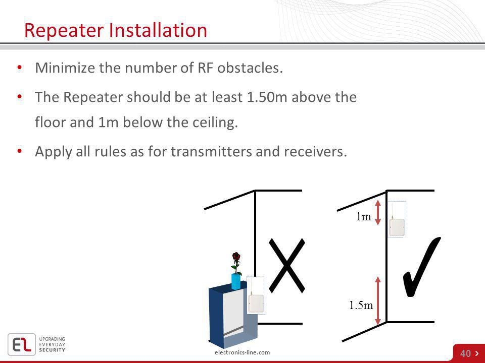 Repeater Installation