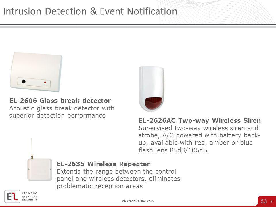 Intrusion Detection & Event Notification