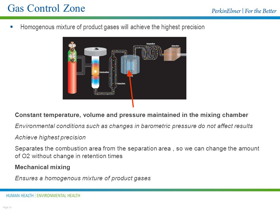 Gas Control Zone Homogenous mixture of product gases will achieve the highest precision.
