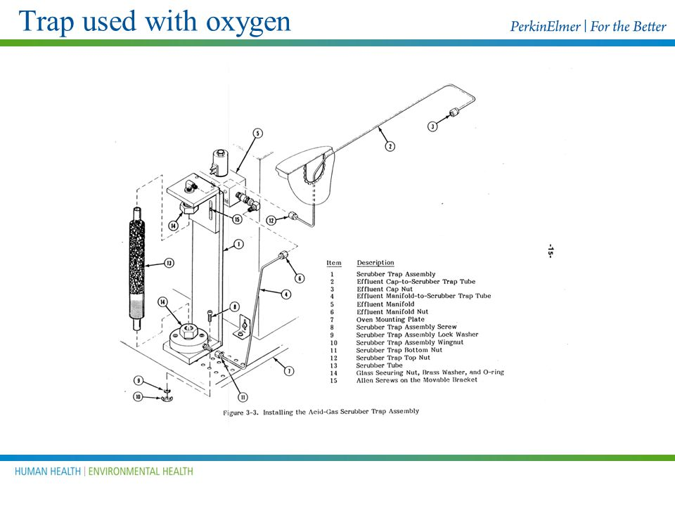 Trap used with oxygen