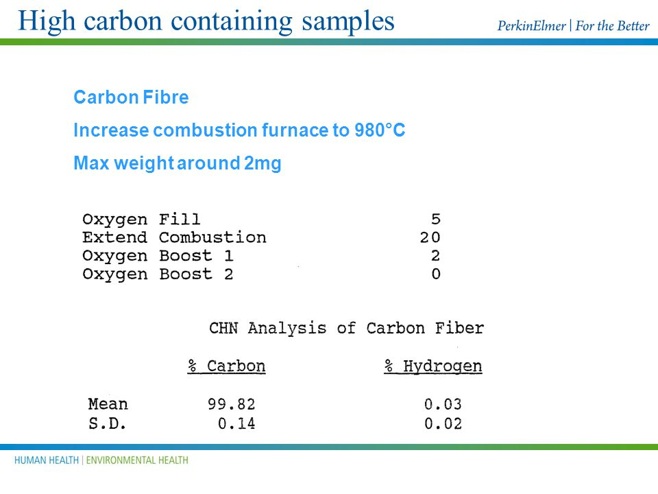 High carbon containing samples