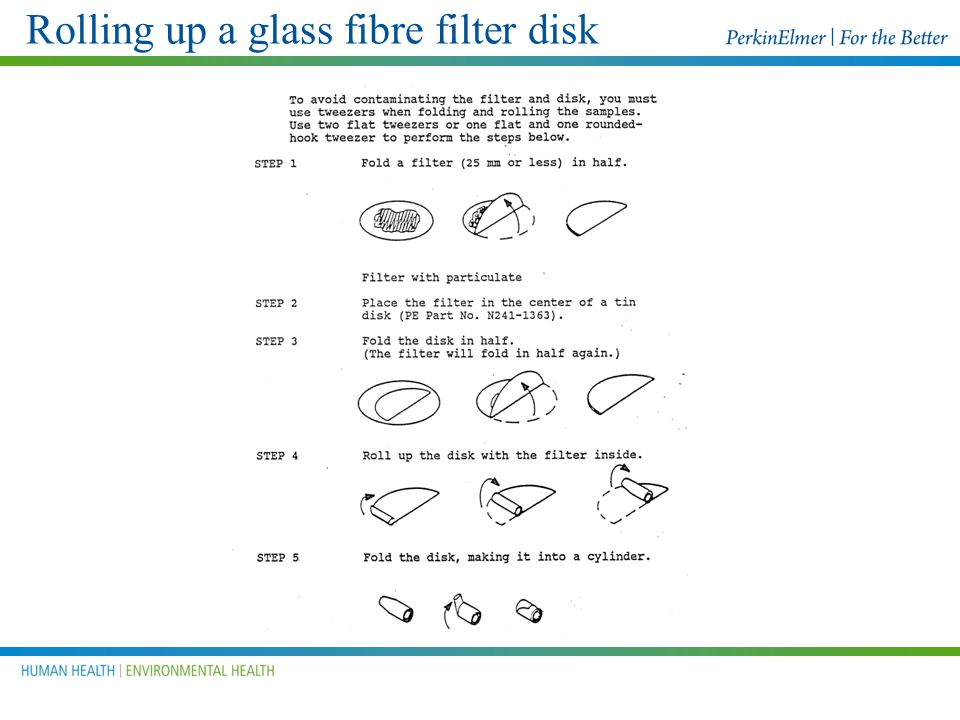 Rolling up a glass fibre filter disk