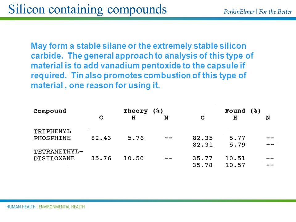 Silicon containing compounds