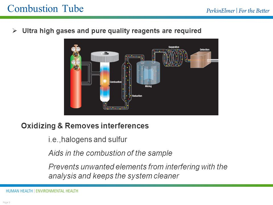 Combustion Tube Oxidizing & Removes interferences