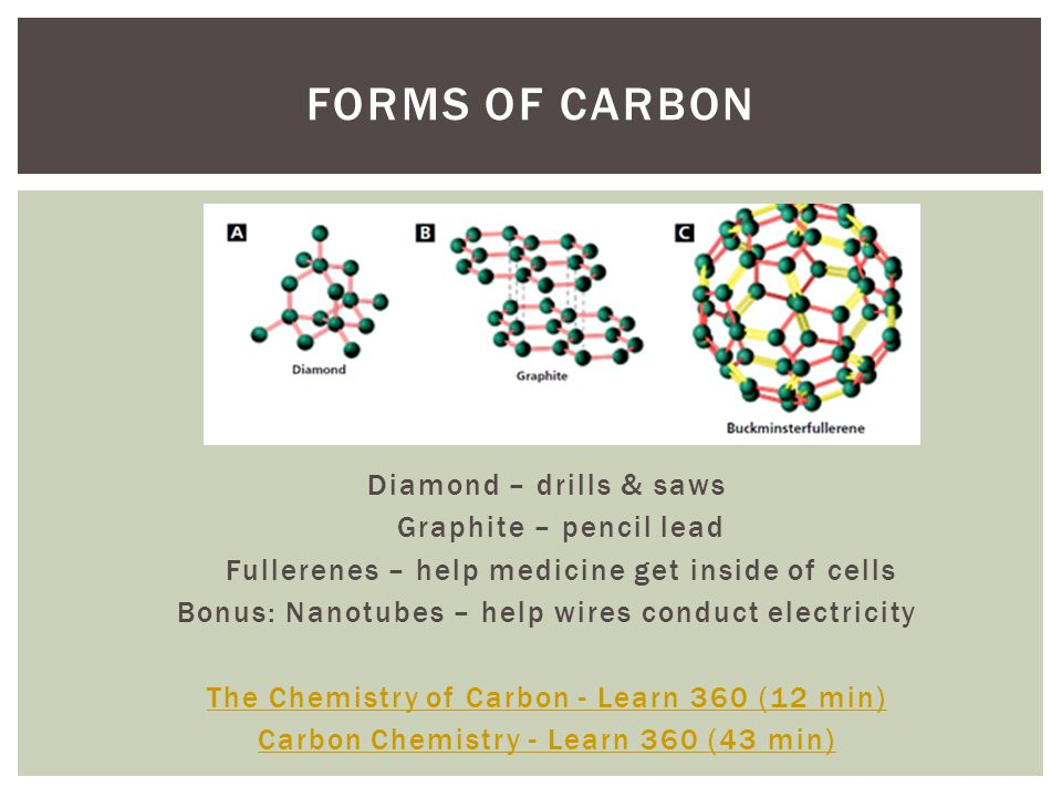 Forms of Carbon Diamond – drills & saws Graphite – pencil lead