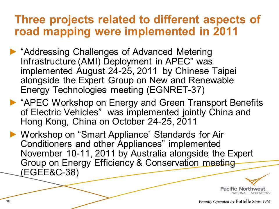 Three projects related to different aspects of road mapping were implemented in 2011