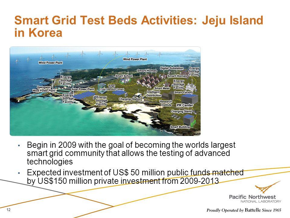 Smart Grid Test Beds Activities: Jeju Island in Korea