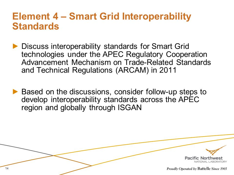 Element 4 – Smart Grid Interoperability Standards