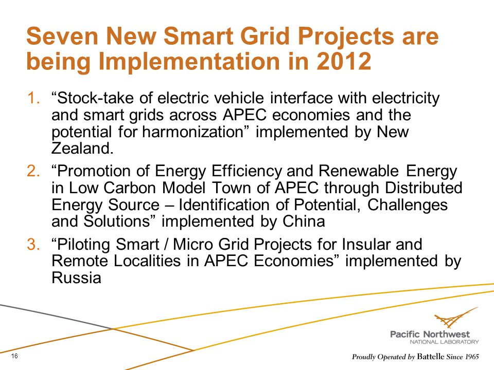 Seven New Smart Grid Projects are being Implementation in 2012