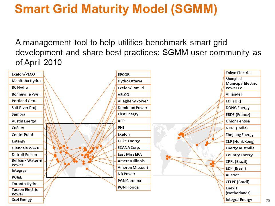 Smart Grid Maturity Model (SGMM)