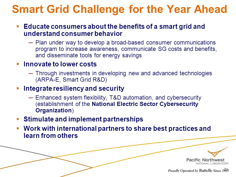 Smart Grid Challenge for the Year Ahead