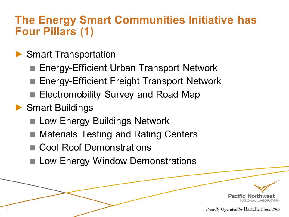 The Energy Smart Communities Initiative has Four Pillars (1)