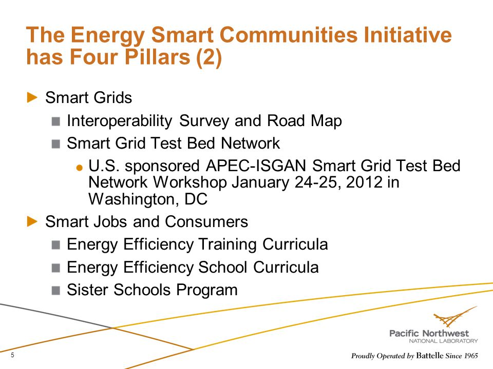 The Energy Smart Communities Initiative has Four Pillars (2)