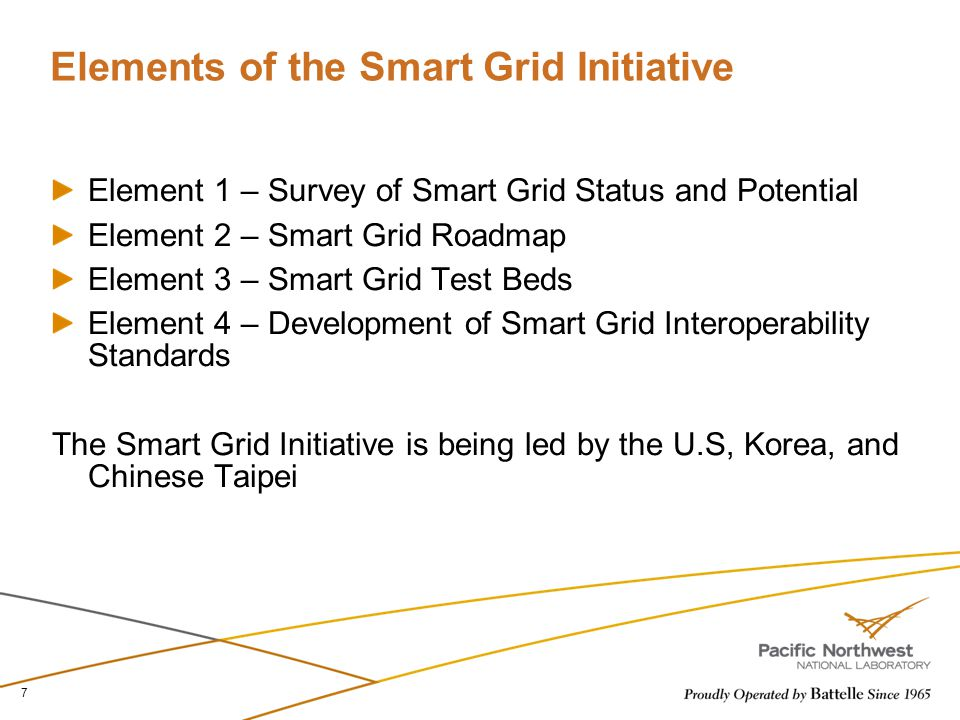 Elements of the Smart Grid Initiative