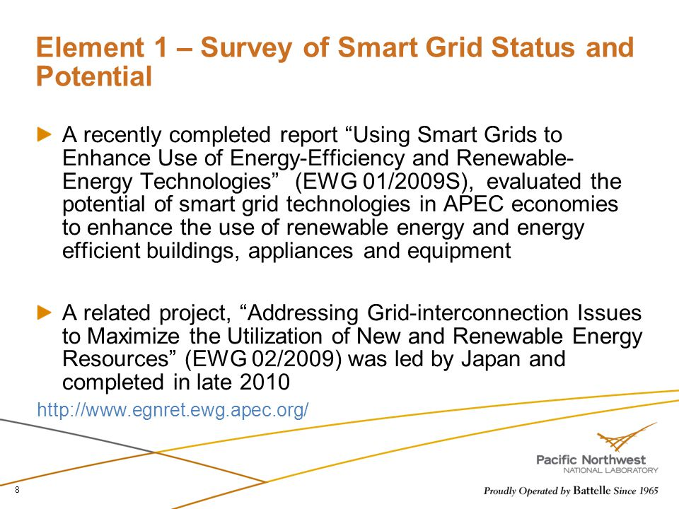 Element 1 – Survey of Smart Grid Status and Potential
