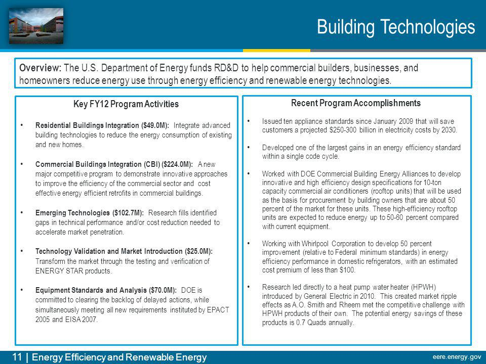 Key FY12 Program Activities Recent Program Accomplishments