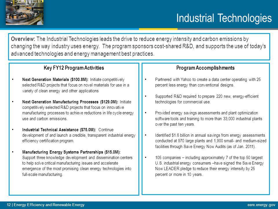 Key FY12 Program Activities Program Accomplishments
