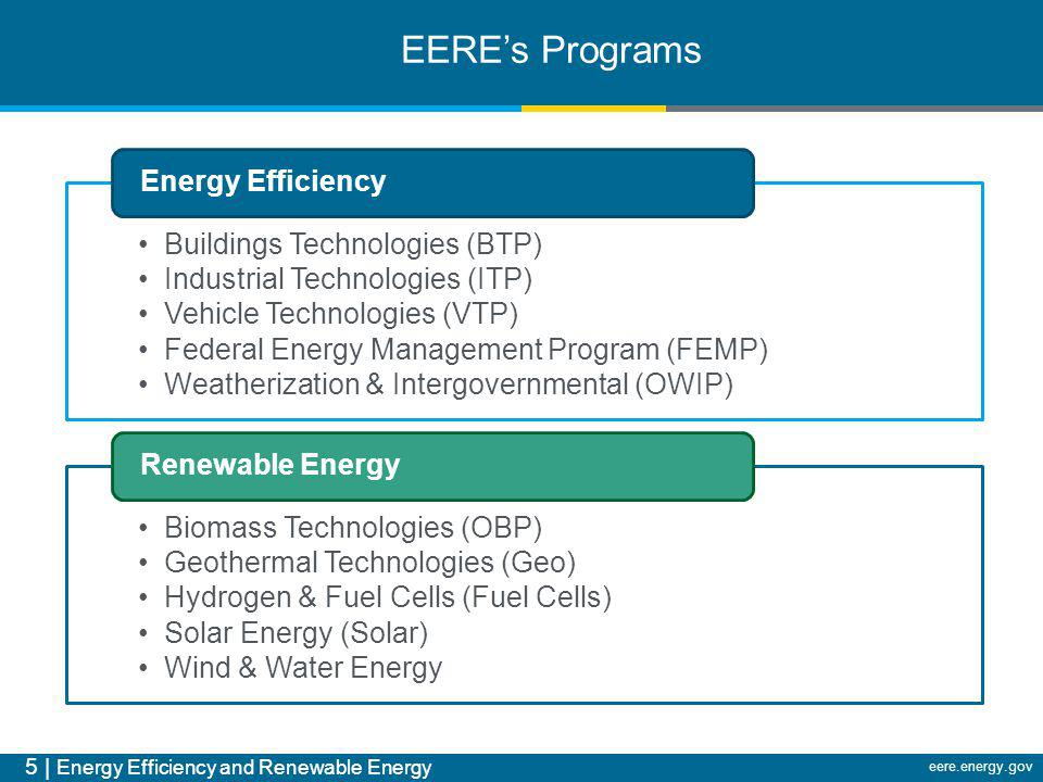EERE's Programs Buildings Technologies (BTP)