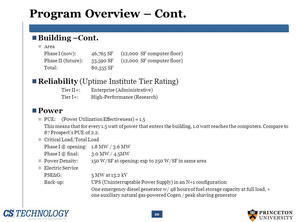 Program Overview – Cont.