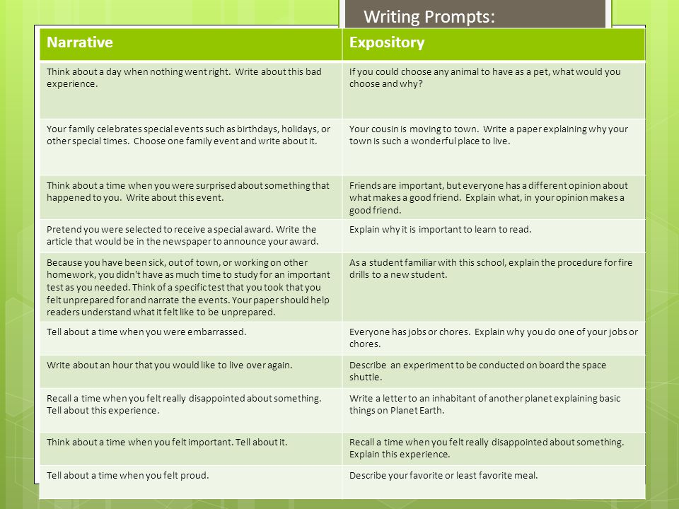 Writing Prompts: Narrative Expository